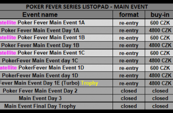poker fever series main event listopad